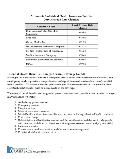 Rate Increases For 2016 Individual Health Plans In Mnminnesota